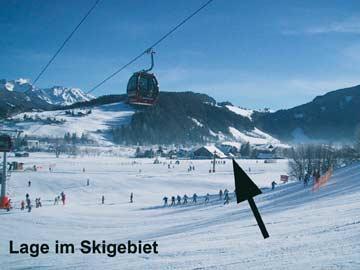 Lage im Skigebiet